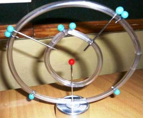Projekt chemické modely
